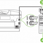 How to Set up a Fax Connection with an HP Printer